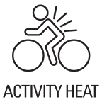 Activity Heat