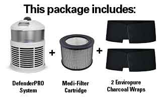 Package includes unit + Medi-Filter + 2 Enviropure Charcoal Wraps
